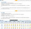 2018년 1월 8일 ~ 1월 18일 단기, 중기 예보 및 주간 날씨