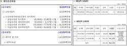 [논평] 더불어민주당 서울시의회, '누리과정' 원칙을 기껏 총선 표에 팔아버리나