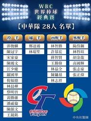 2017년 제4회 WBC 대만 국가대표 야구팀 28인 명단