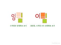 동글(Dongul) - 상대좌표(Relative Coordinate)