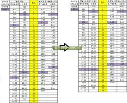 [의정부,구리,수원] 경기고속 8401, 8409번 운행시간 변경안내 [16.03.14부]