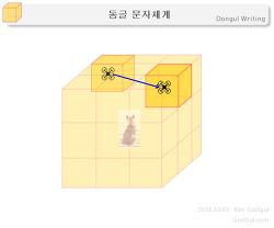 동글(Dongul) - 단위블록 쓰기(Writing Unit Block) - 기초 1