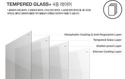 아이폰X 엘라고 보호필름, 비산방지 갖춘 아이폰X 9H 강화유리 추천