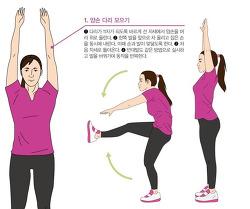 여성의 비만 예방을 위한 운동방법