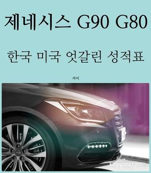 제네시스 EQ900, G80 빨간불? 미국 한국 엇박자 성적표