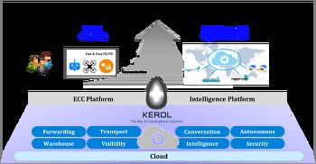 ICT기술 기반의 최적화된 융합물류 통합 솔루션 케롤(KEROL)을 소개합니다.