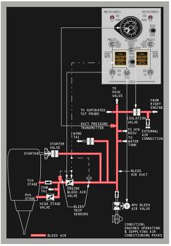 B737NG - PNEUMATIC SYSTEM