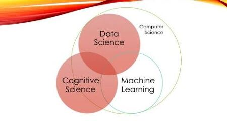 [BICA Labs] Data Science, Machine Learning and Neural Networks