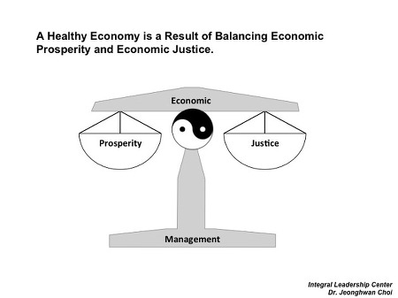 What to manage for healthy economy?