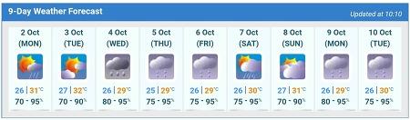 홍콩의 날씨: 2017년 10월 2일주