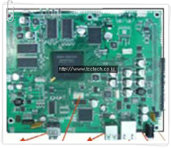 LED의 국적별 특허 활동성