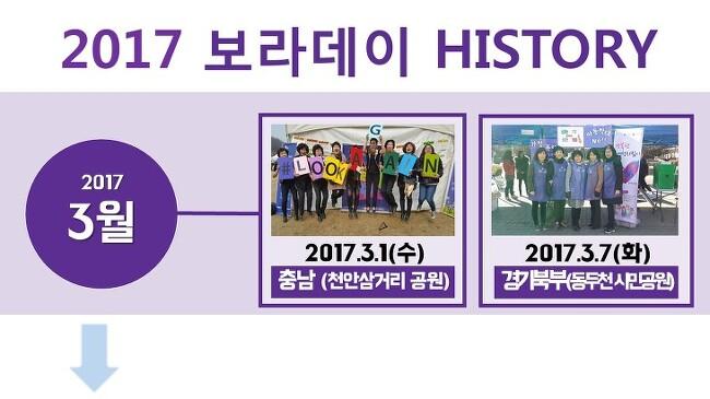 2017년 보라데이 히스토리