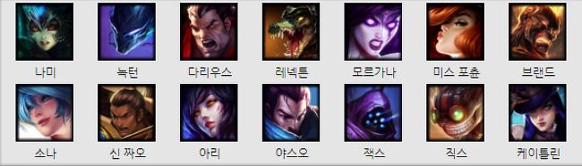 2017.10월 4주차 LOL 로테이션 챔피언 정보