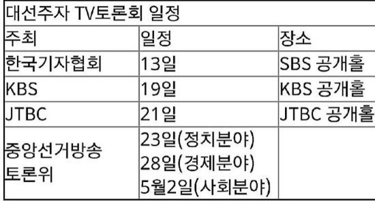 19대 대선토론 일정 jtbc, kbs, 중앙선거방송토론위