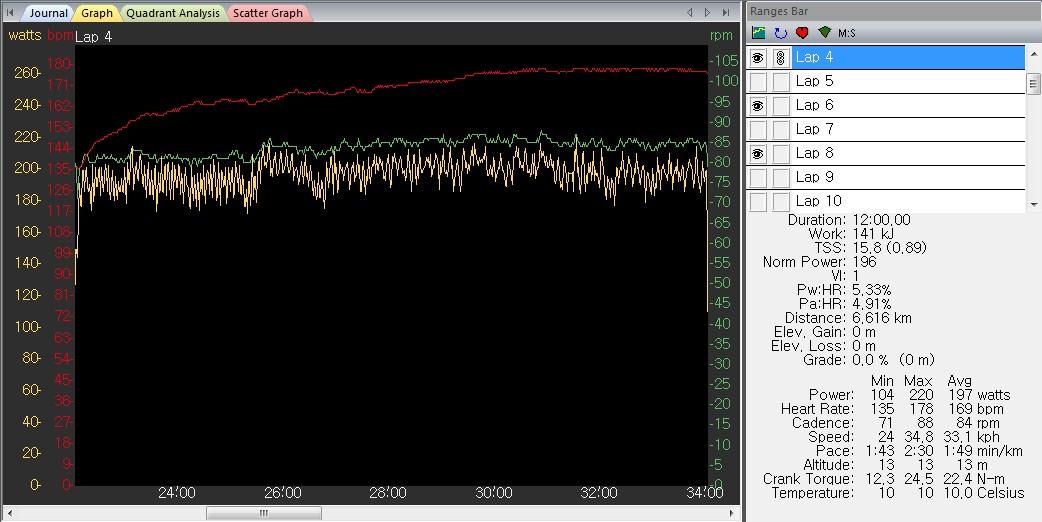 197w, 169bpm, 84rpm, 33.1km/h
