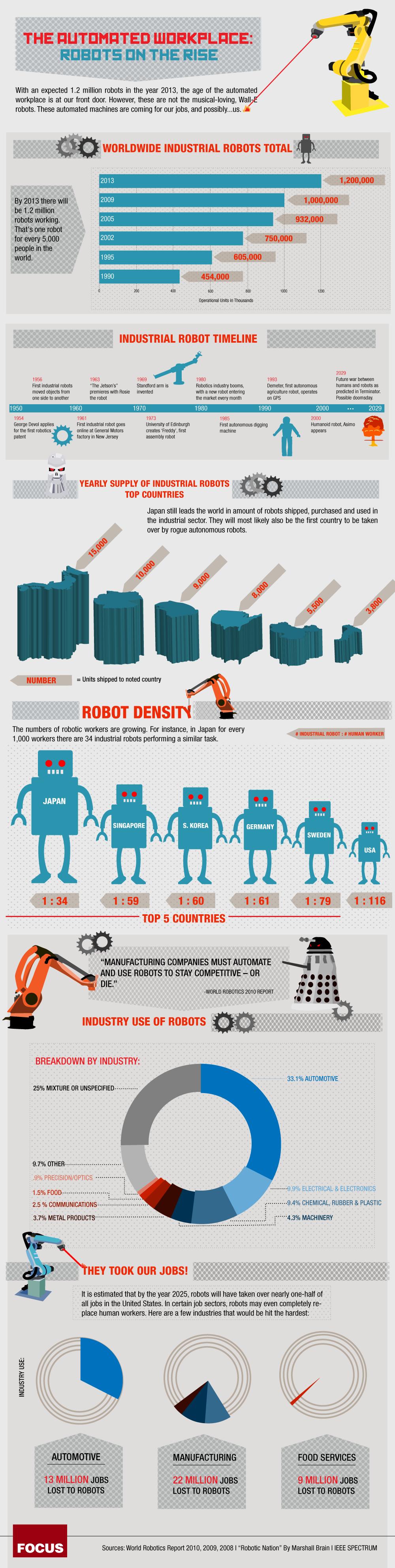 한국, 이대로 가면 악당 로봇에 의해 세계 세번째로 점령당한다.