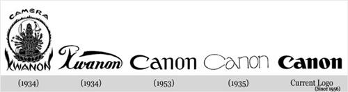 캐논(Canon)