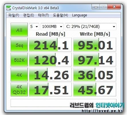 인텔 SSD, 인텔 SSD 320 Series, 인텔 SSD 320 시리즈, 320 시리즈, 인텔 SSD 320, 인텔 SSD 80GB, SSD, 벤치마크, PVR 80GB ,