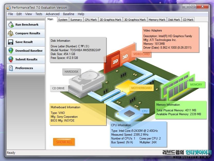 바이오, 바이오노트북, 소니, 소니 노트북, 소니 바이오, 소니 바이오 노트북, 소니노트북, 듀얼 그래픽, 라데온 HD6470, 인텔 HD 3000, 벤치마크, 노트북 성능