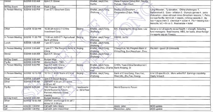 [리먼인수흑막]김승유, 6월 22일밤 북경서 리먼회장과 전격회동 : 협상주축 이찬근- 조건호도 배석