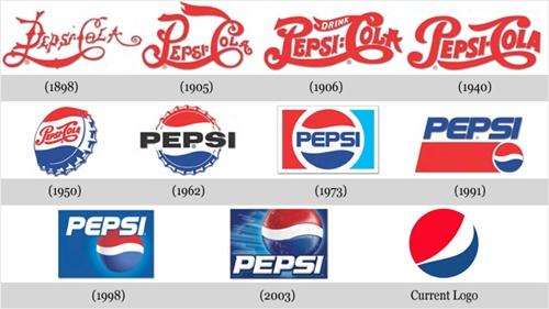 펩시콜라(Pepsi Cola)
