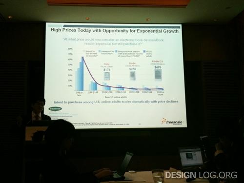 i.MX508 프리스케일, 차세대 e북 시장 판도를 바꾸나