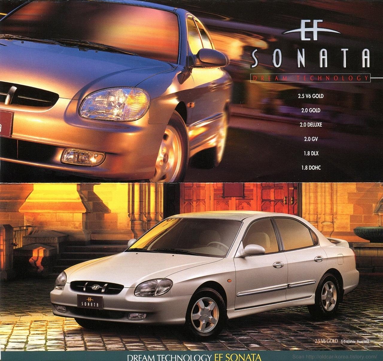 A B E A C D on 1998 Hyundai Sonata
