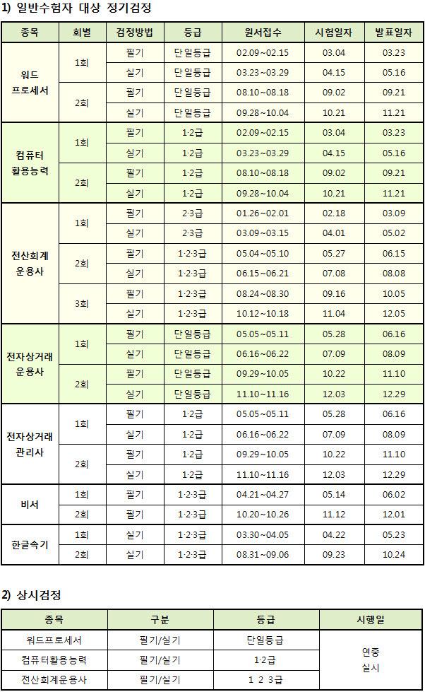 2017년도 대한상공회의소 국가기술자격 시험 일정