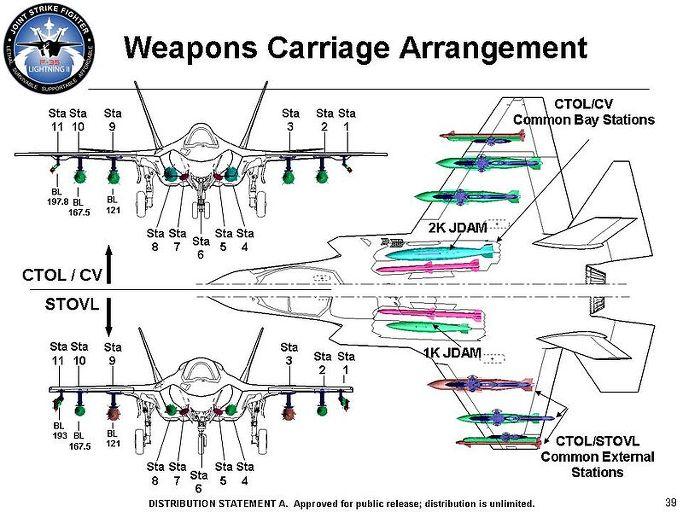 F-35A 라이트닝Ⅱ 스텔스전투기