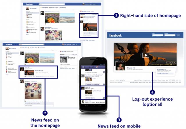 문용희의 디지털 큐브레인 :: 성과를 달성하는 7가지 페이스북 광고 전략