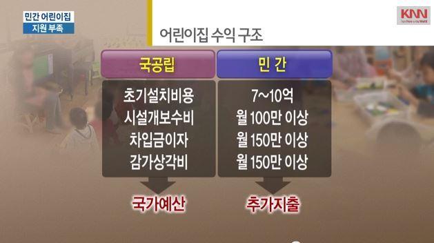지원_어린이집