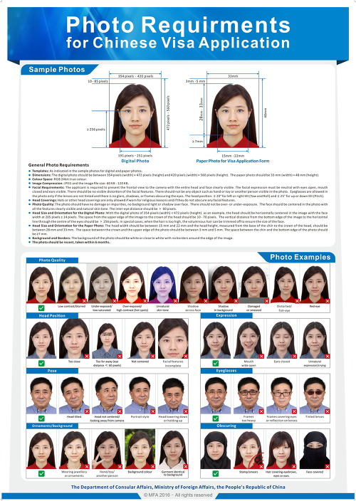 Photo Requirments for Chinese Visa Application
