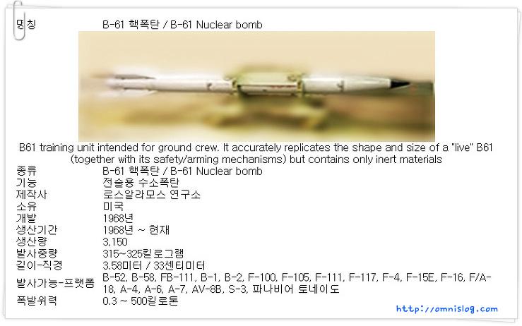 B61 핵폭탄 스펙/제원