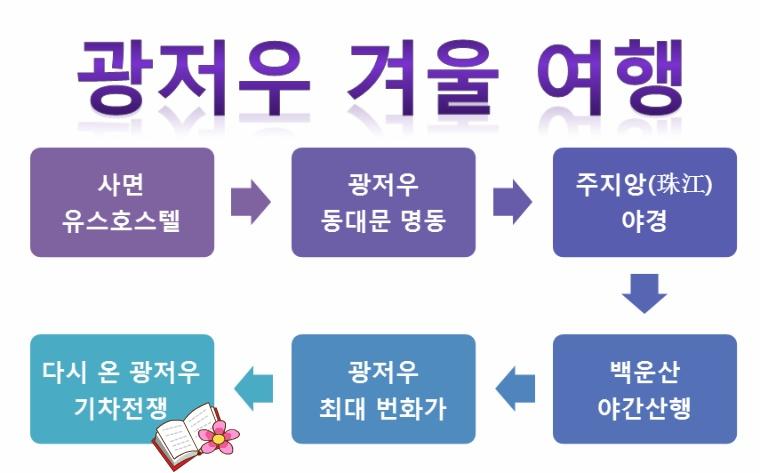 춘절(春节 설날) 기차전쟁! 다시 돌아온 광저우(广州 광주) (광동성 1-6호)