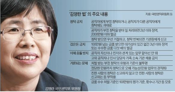 キム・ヨンラン法の概要 韓国語