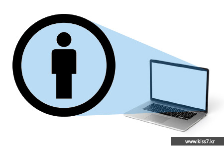 사진: 출처를 표시해야만 하는 기호. 이 기호가 있다면 저작권자를 표시해야 하며, CC만 있고 이 기호가 없다면 안 해도 된다. [저작권 CCL기호의 종류와 의미]