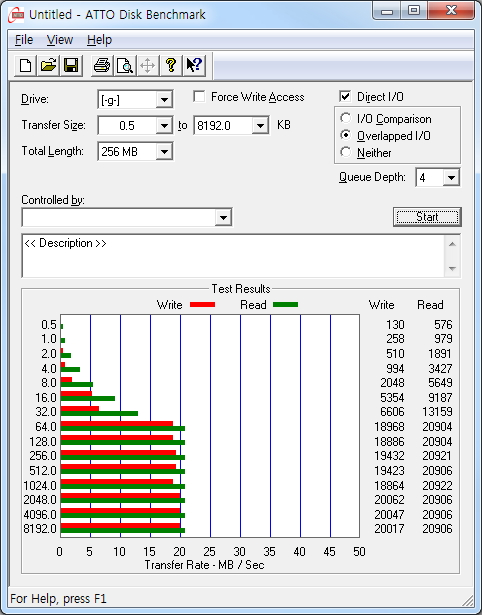 SD메모리카드, SDHC 메모리카드, SD메모리 추천, 카메라 메모리 추천, SDHC 메모리 추천, ADATA, 에이데이타, ADATA SDHC CLASS10 UHS-I 메모리카드, 카메라 메모리카드, 디지털카메라 메모리, 캐논카메라 메모리, dslr카메라메모리, 니콘카메라메모리, 삼성카메라 메모리, 카메라메모리칩, 카메라 메모리 복구, 카메라메모리확인, 카메라메모리복원, 카메라메모리삭제, PC, pc리뷰, OCER, It, 리뷰, 타운리뷰, 이슈, IT리뷰, ocer리뷰, pc하드웨어, 타운염장, 카메라, 컴퓨터부품, pc부품, 하드웨어 리뷰, IT뉴스, 사진, 타운뉴스, 타운포토
