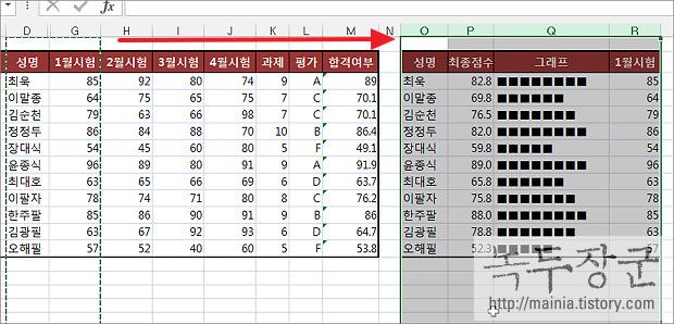 엑셀 Excel 이동 옵션을 이용해 숨겨진 셀을 제외한 보이는 셀만 복사하는 방법