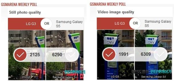 LG G3 vs 갤럭시 S5