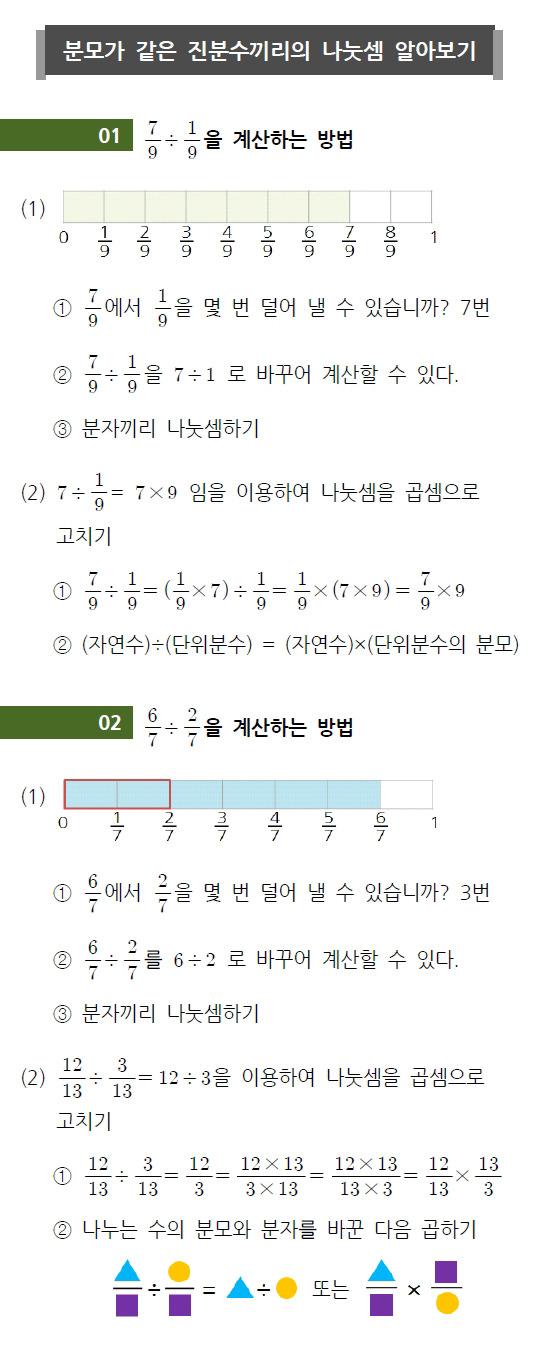 2015년 초등 6학년 수학 2단원 \