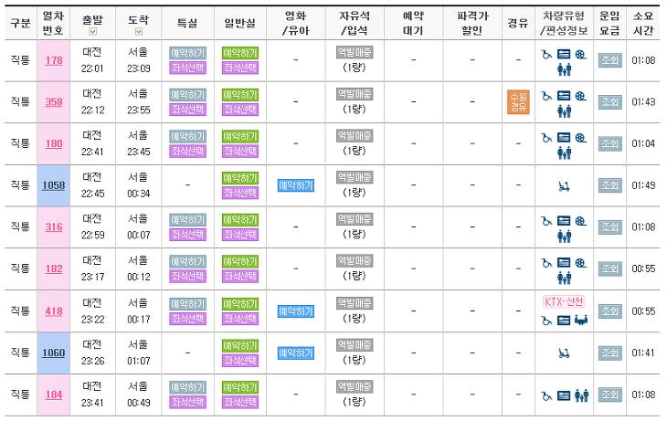대전역에서 용산역으로 가는 기차 시간표