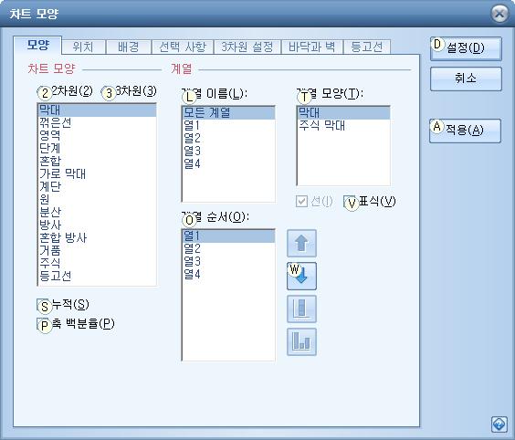 차트 메뉴