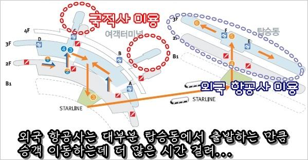 인천공항의 국적사와 외국항공사 항공기 출발 장소 서로 달라