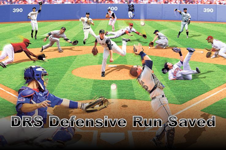 DRS defensive Run Saved