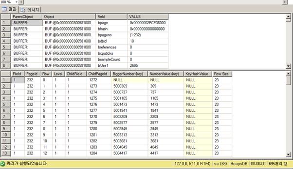 SQLER com - SQL서버, 윈도우서버, ASP NET, WebMatrix, C#, 개발프레임