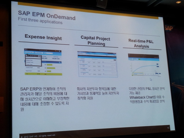 SAP EPM OnDemand: 3 applications
