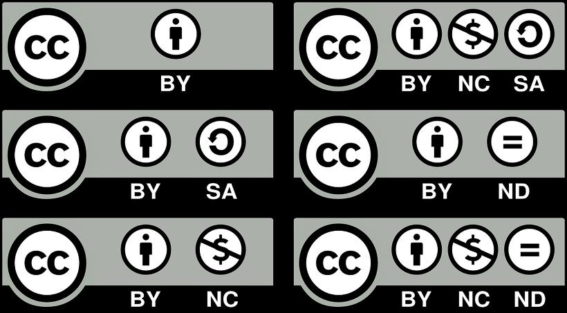 사진: 여러가지 CCL기호들. 인용을 위한 글, 이미지, 동영상을 퍼올 때, 이런 CCL 종류가 있는지 반드시 확인한다. 이런 CCL 표시가 있는 사이트를 찾아내는 것도 요령이다. [저작권 CCL의 활용과 블로그, SNS]