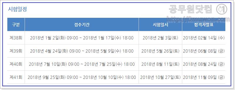 2018 한국사능력검정시험 일정