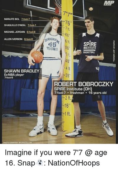 최장신 농구선수 Robert Bobroczky