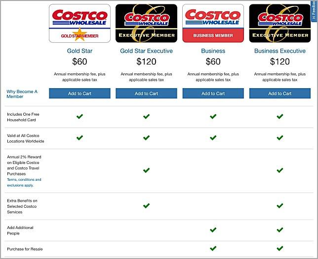 코스트코 회원가입 비용 비교